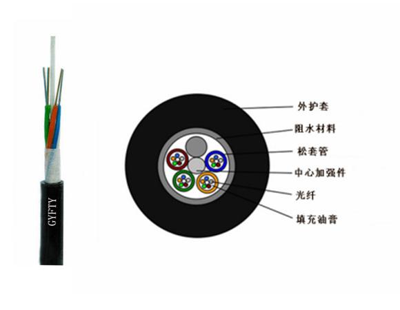GYFTY非金属光缆